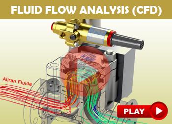 Mekanika Fluida I