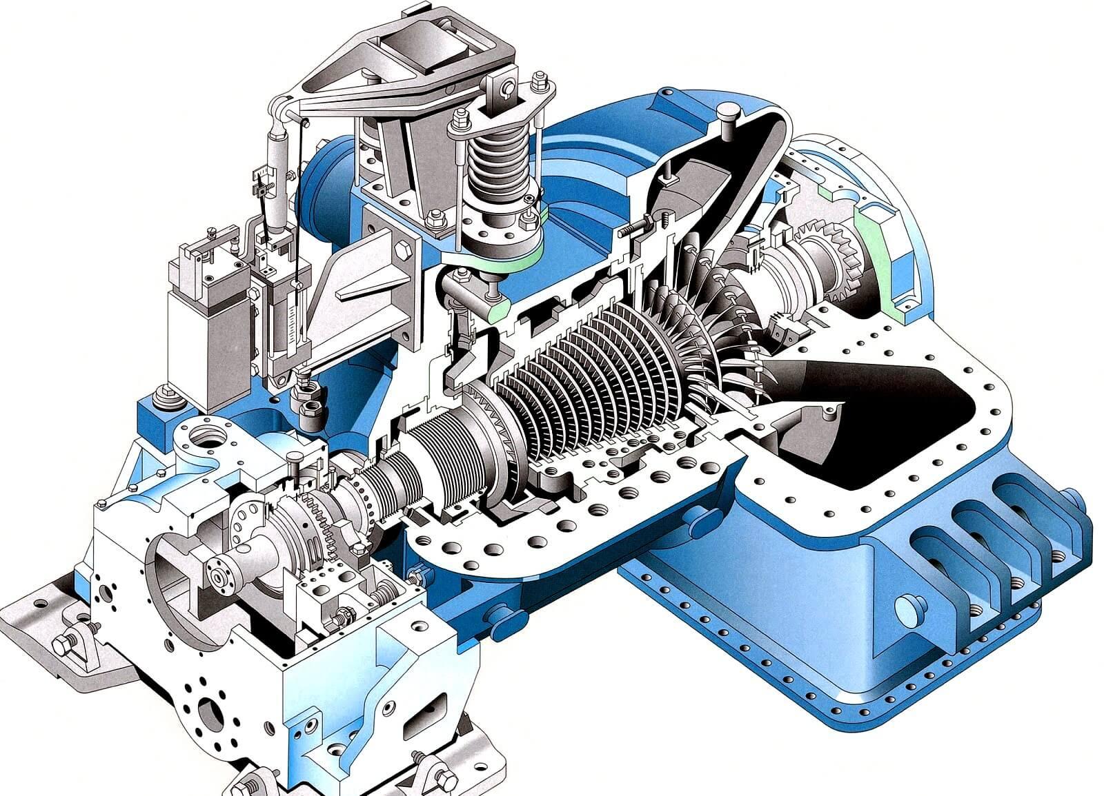 Mesin-mesin Turbo (Turbin Uap)